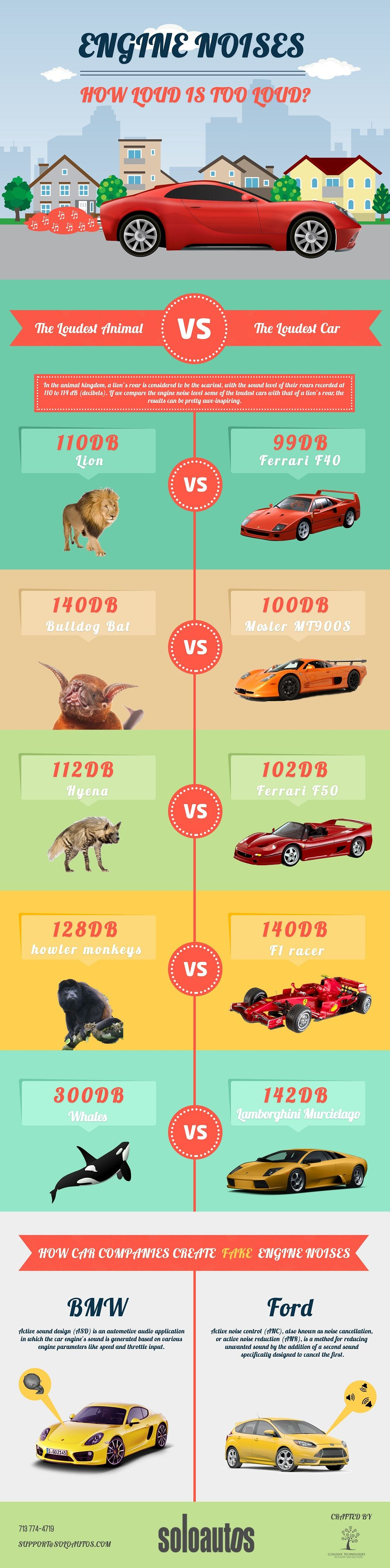 Car Engine Noises: How Loud is Too Loud #infographic