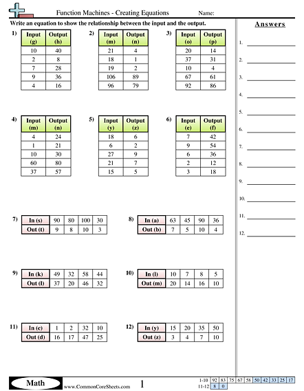 Function Machines Creating Equations Worksheet Function Tables