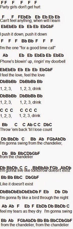 Chandelier flute notes | Guitar Lessons | Pinterest | Flutes ...