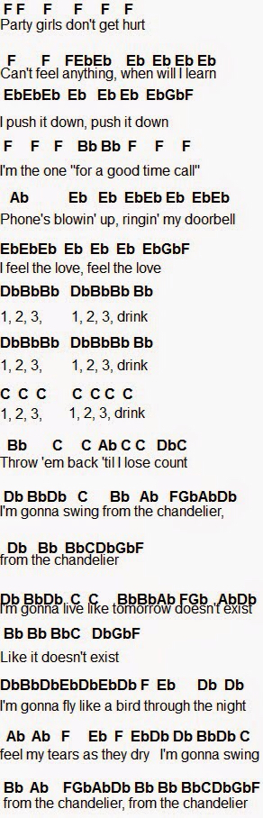 Chandelier flute notes | Flute | Pinterest | Flutes, Bass guitars ...