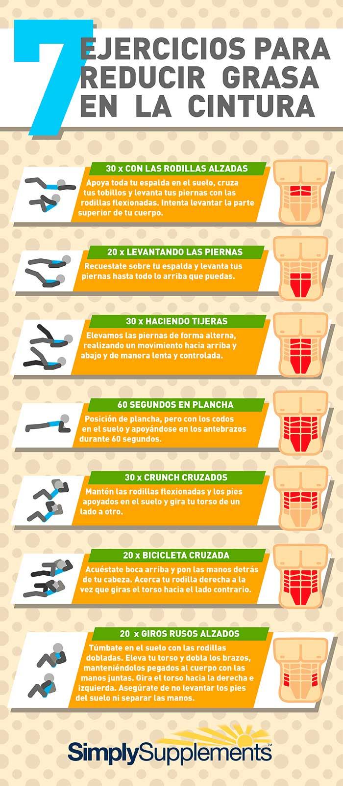 7 Ejercicios Abdominales Para Reducir La Grasa De La Cintura Infografías Y Remedios Abs Workout Fun Sports Aerobic Exercise