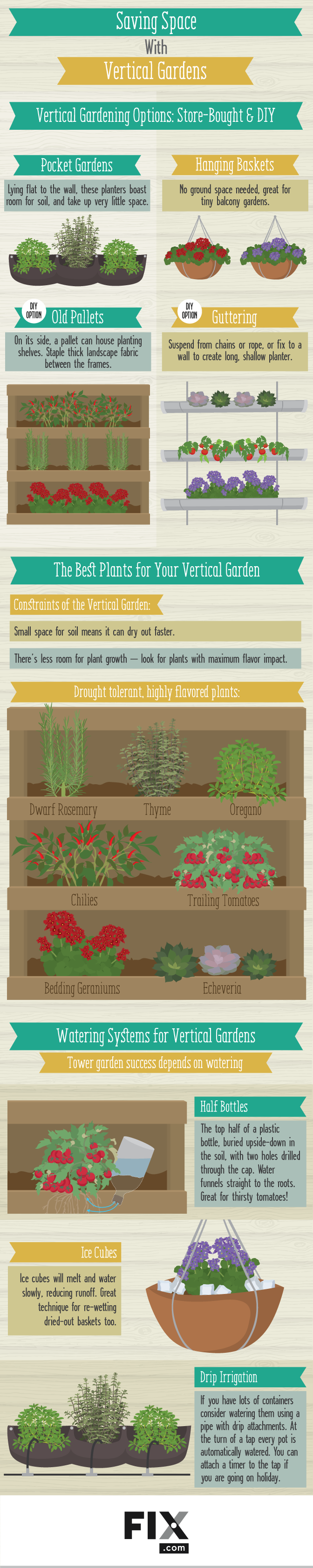 Saving Space With Vertical Gardens #infographic