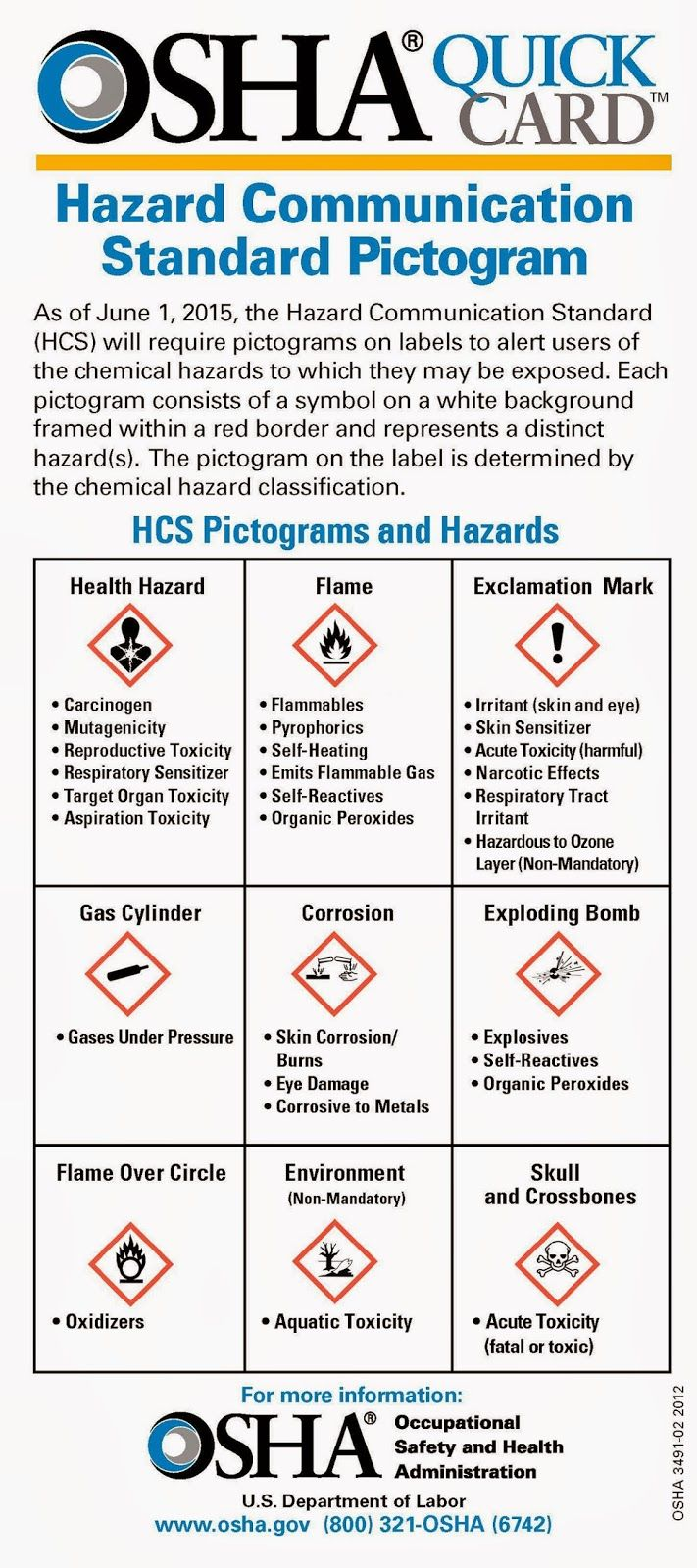 Workplace Safety pictogram from OSHA Workplace safety