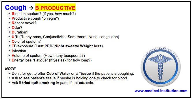Cough Mnemonic - Best USMLE Step 2 CS Mnemonics | CS Exam