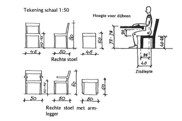 Afmetingen stoel en afstand tafel