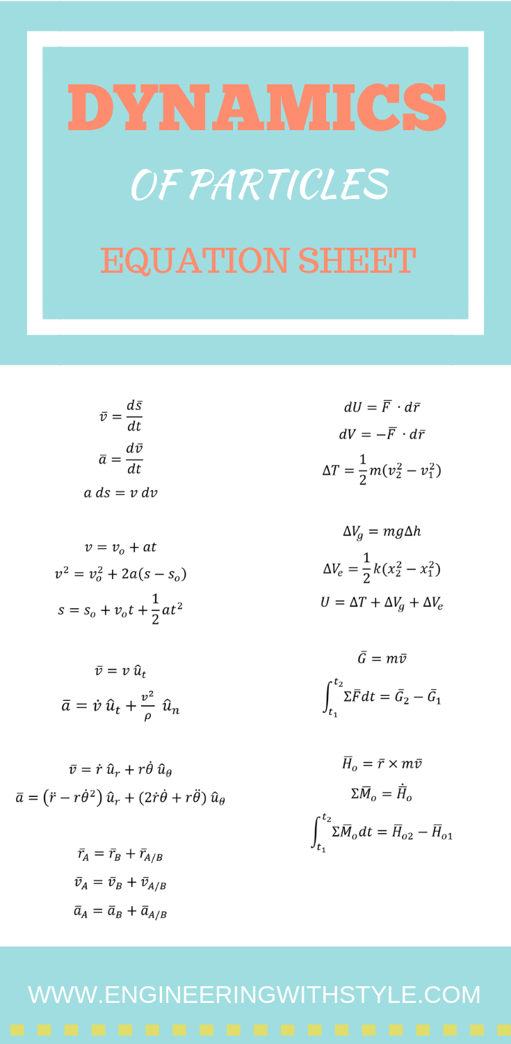 You will find this equation sheet and free online video tutorials