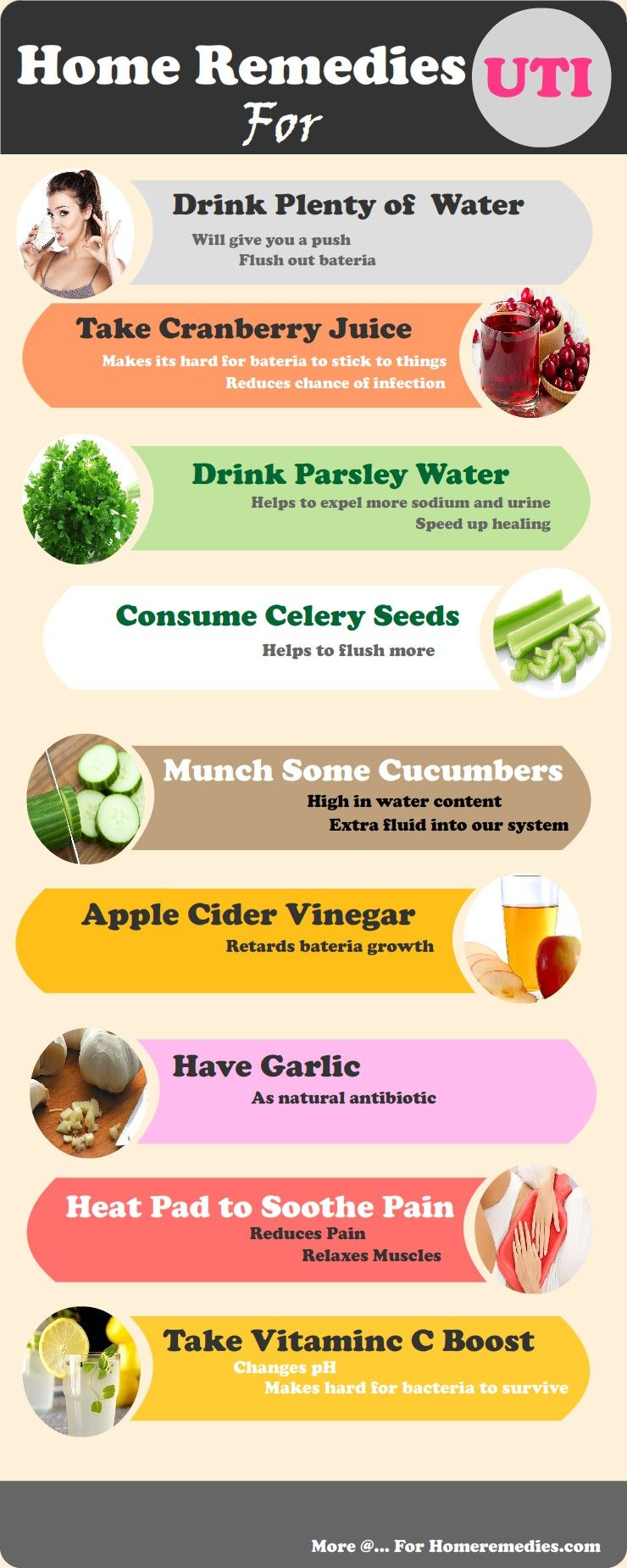 How To Get Rid Of Uti Natural Home Remedies For Uti Drink Water Celery Parsley Cucumber Cranber Uti Remedies Home Remedies For Uti Natural Home Remedies