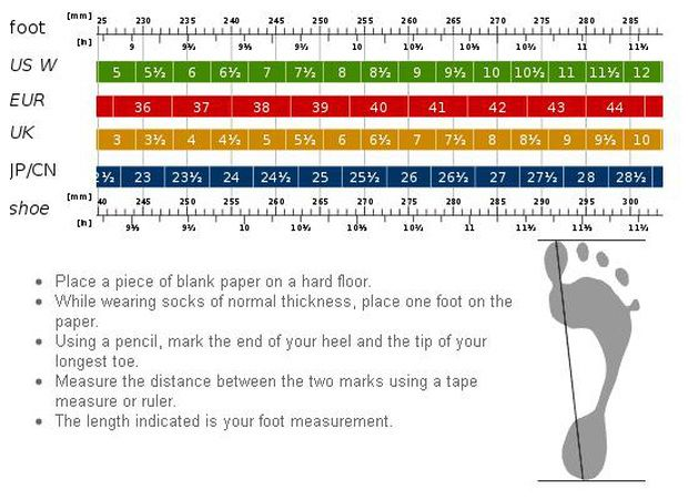 How To Measure Nike Wide Shoe Size Cm
