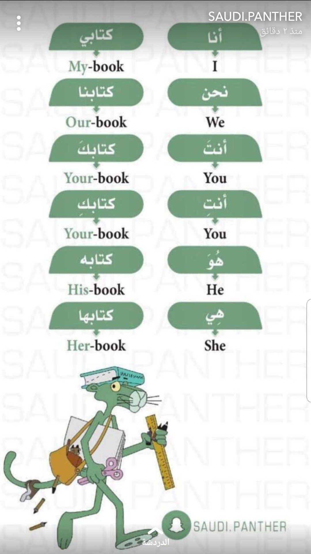 Pin By Asmaa Martial On Learn English Learn English Vocabulary Learn English Learn English Words