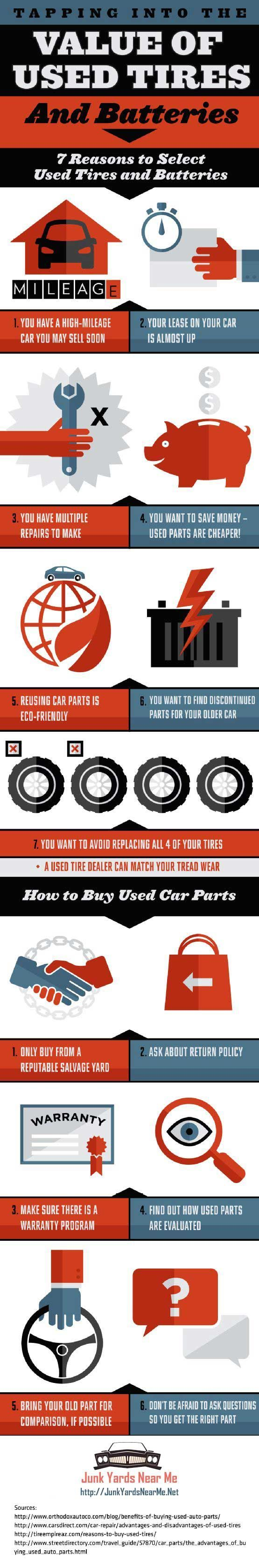 Find Used Car Batteries Near me and Save Money! Used car
