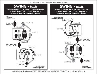 single time swing basic six dance lessons in six weeks prop Swing Dance Steps