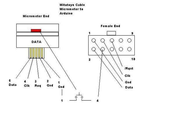 Interfacing a Digital Micrometer to a Arduino & VGA