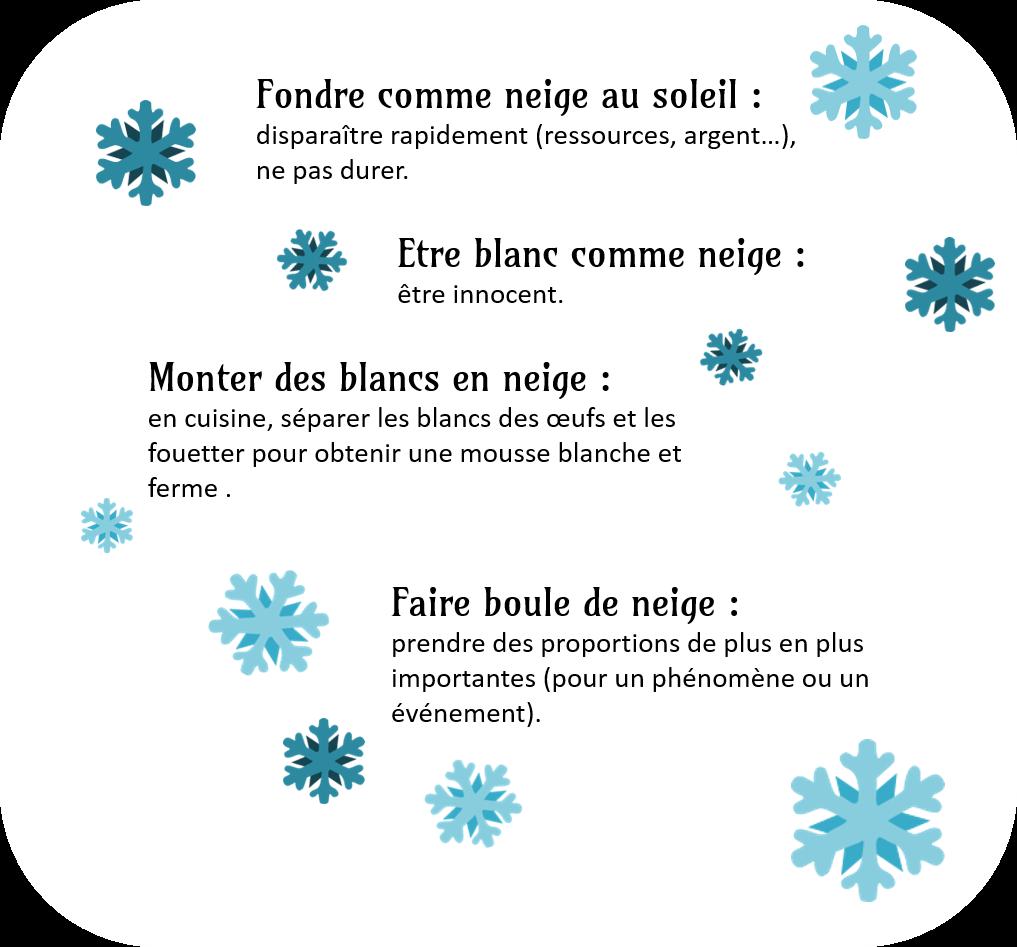 Expressions de Noël et définitions - Fondre comme neige au soleil - Etre blanc comme neige - Monter des blancs en neige - Faire boule de neige