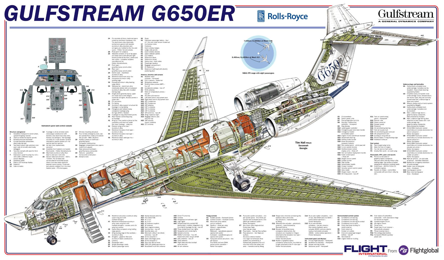 Gulfstream G650er Lay Out Private Jets Pinterest