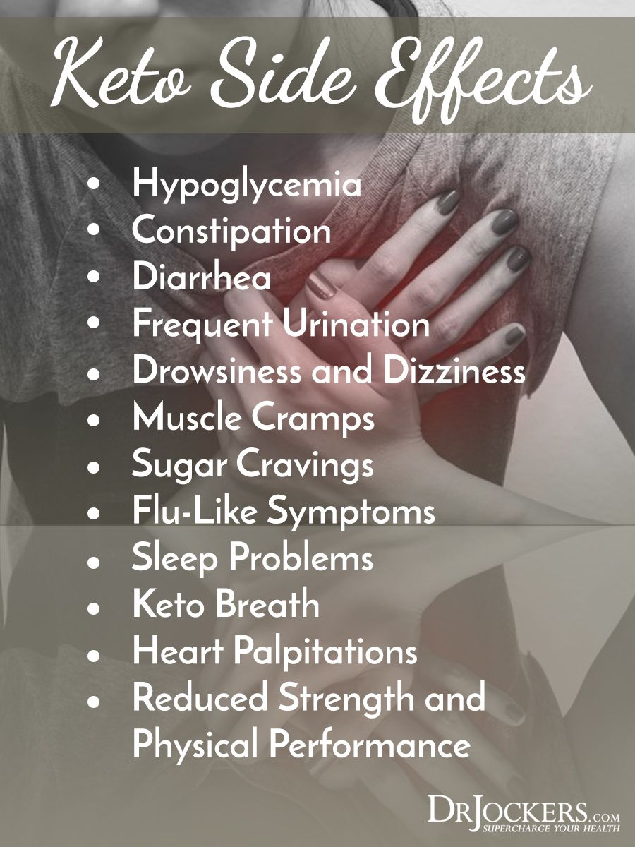 The 11 Most Common Keto Side Effects Drjockers Com Keto Breath Risks Of Keto Diet Keto