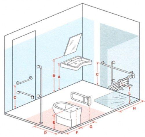 Dicas para instalar barras de apoio no banheiro for Misure minime bagno disabili