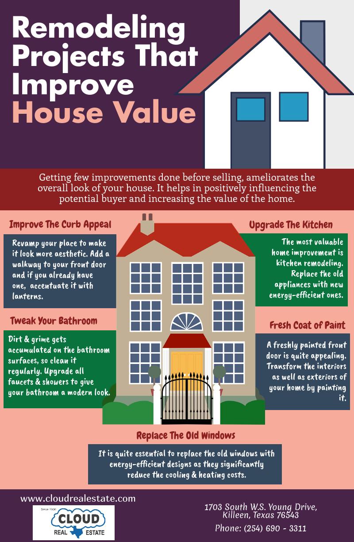 Property Management Home Improvement Projects Improvements