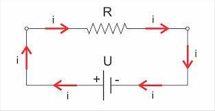 Resultado de imagem para lei de ohm simbolo