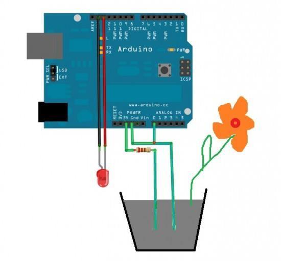 Sensor Hacking Activities For Kids Arduino Projects Arduino Simple Arduino Projects