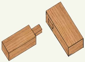 Mortise & Tenon joint construction | Glass cabinet doors ...