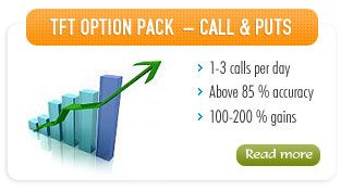 Swing trading options service