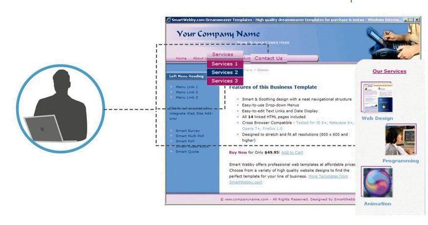 CONTENT MARKETING Digital marketing services, Business