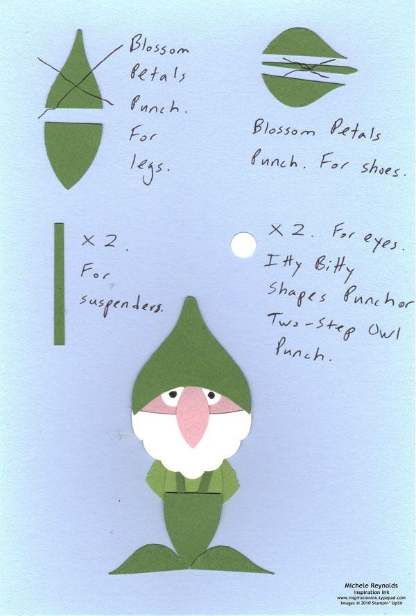 Gnome page 2