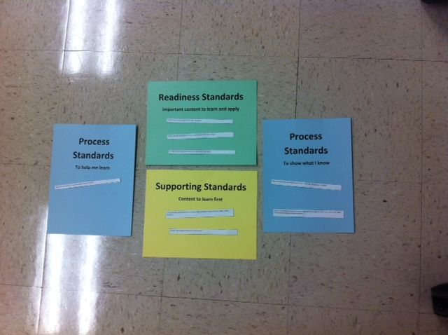 Stewart Elementary, San Antonio ISD - Helping teachers to sort and understand the complexity of the standards they are teaching. This activity was modified from Webinar 2 and customized for grade level teams.