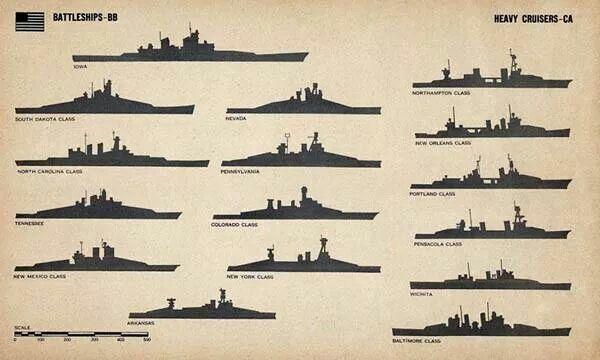 Best WW1 Light Cruiser vs Best WW2 Destroyer