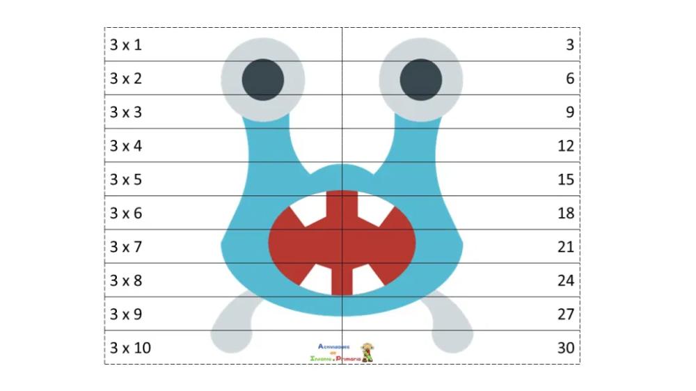 Puzzles Recortables Para Trabajar Las Tablas De Multiplicar Tablas De Multiplicar Tablas Multiplicar