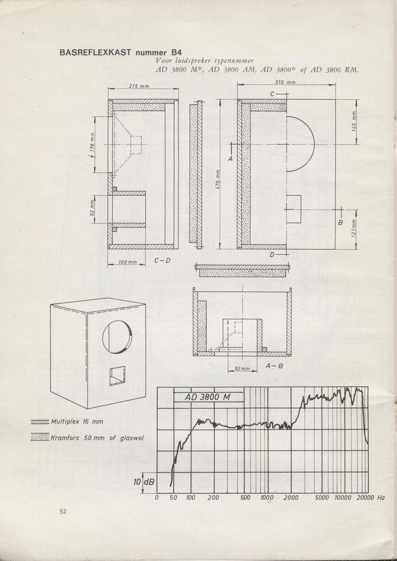 hight resolution of bass reflex box design for vintage philips ad3806rm full range driver