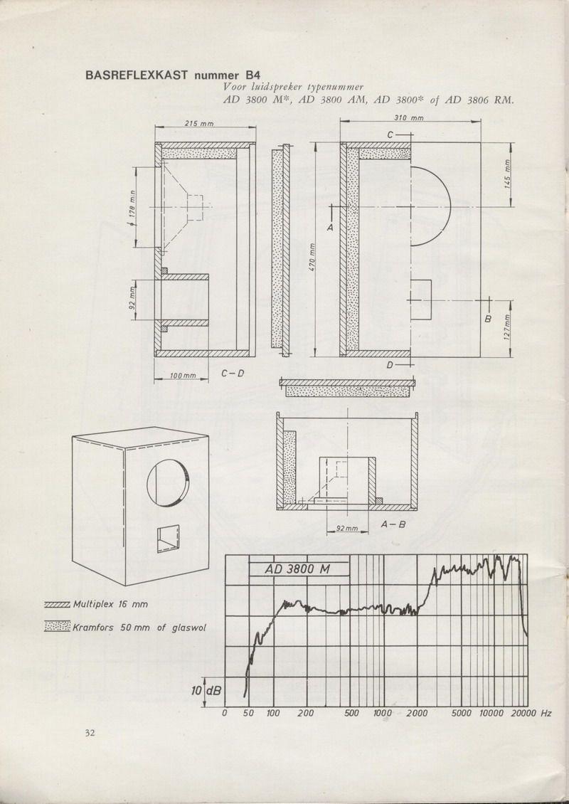 bass reflex box design for vintage philips ad3806rm full range driver  [ 800 x 1130 Pixel ]