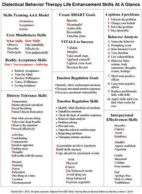Dbt Skills Training Modules Handouts Worksheets Dbt Skills At A Glance Dbt Skills Quick Reference Sheet By Rache Dbt Skills Dbt Dialectical Behavior Therapy
