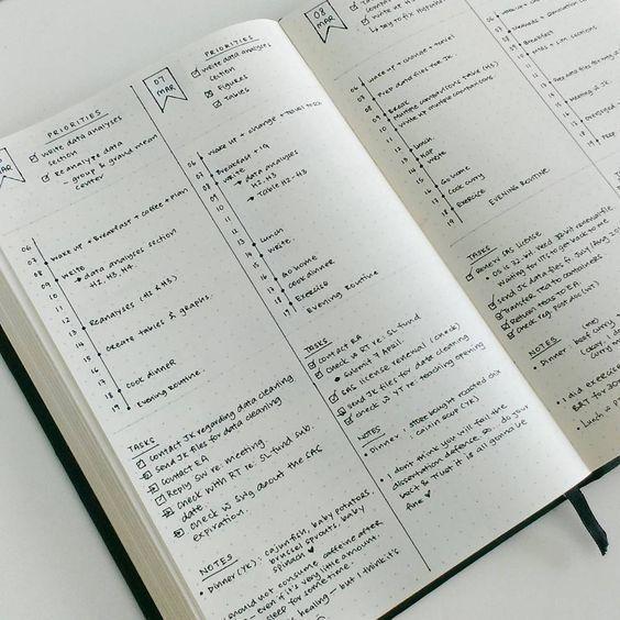 Ultimative Liste der Bullet-Journal-Ideen: 101 inspirierende Konzepte für den h…