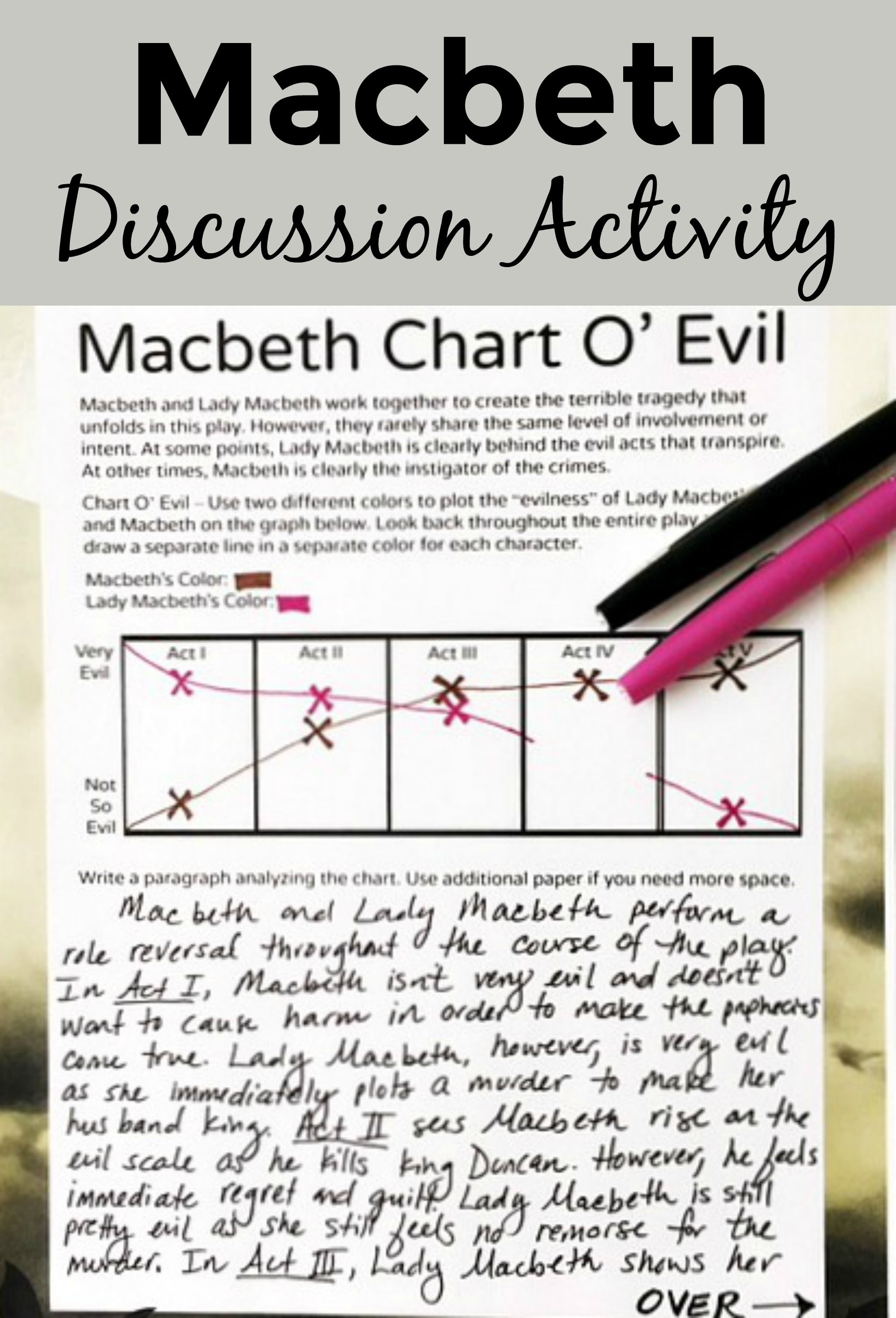 Engage Student With A Deep Discussion Of Act V In Macbeth Lesson Plan Included An Opening Activi High School Literature Teaching Inspiration Essay On Lady Evil