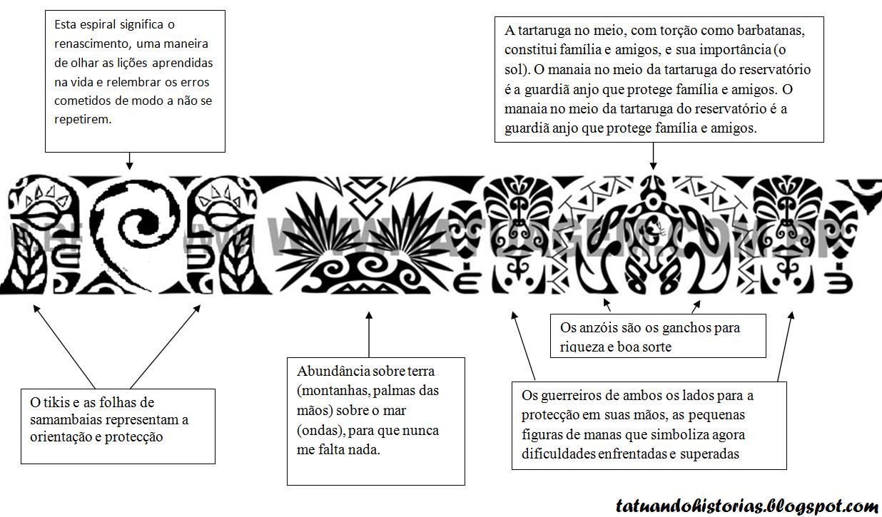 maori signoficado de cada um Pesquisa Google tatoos Pinterest