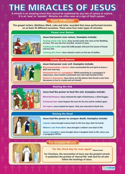 Pin On Religious Education Posters