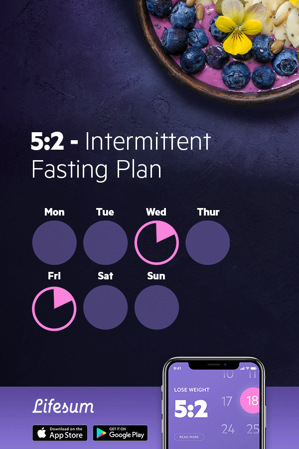 On your fasting days, you'll be consuming low calorie food