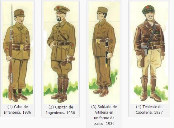 ac9df084658 Guerra civil española: uniformes del bando Republicano | Taringa ...