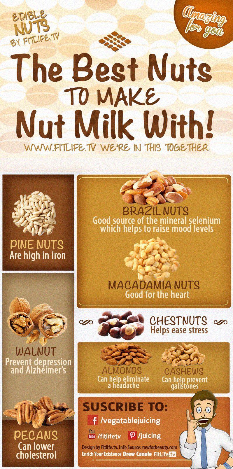 How To Make Nut Milk Best Nuts To Use Nut Milk Nut Milk Recipe Homemade Nut Milk