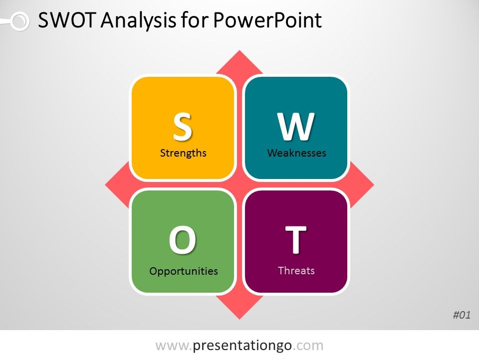 Free Swot Analysis Powerpoint Template With Basic Matrix