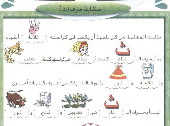 قصص الحروف Arabic Alphabet For Kids Arabic Language Arabic Kids