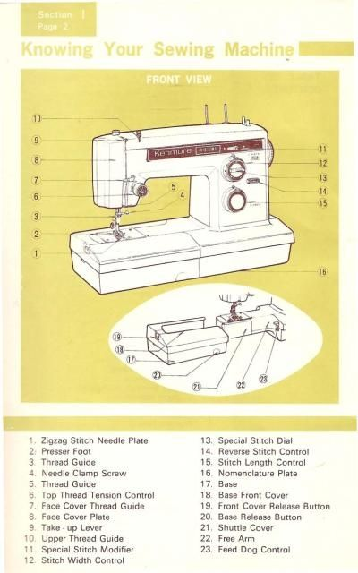 kenmore sewing machine manual download