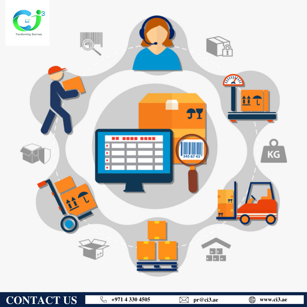 Ci3 S Intuitive Solution For Modern Inventory Management Is Designed For Businesses Of In 2021 Inventory Management Software Inventory Management Management Techniques