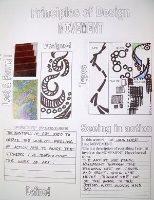 how to teach movement in art