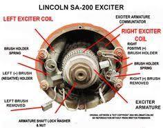 Resultado De Imagen Para Planos Electricos De La Maquina Sa250 Lincoln En Espanol Planos Plano Electrico Maquinas De Soldar