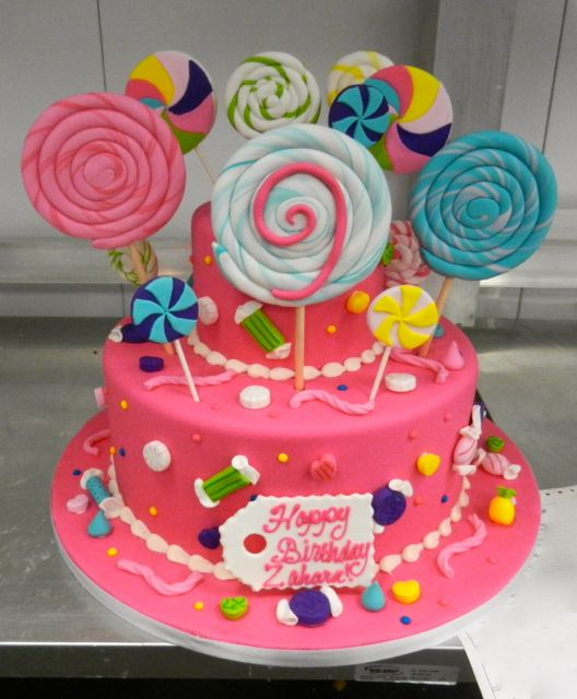 Happy Birthday Candy Cake Like Pinterest Birthday candy