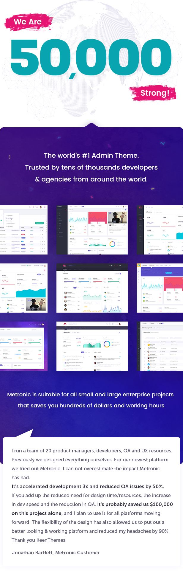 Metronic Responsive Admin Dashboard Template Dashboard Template - Qa dashboard template