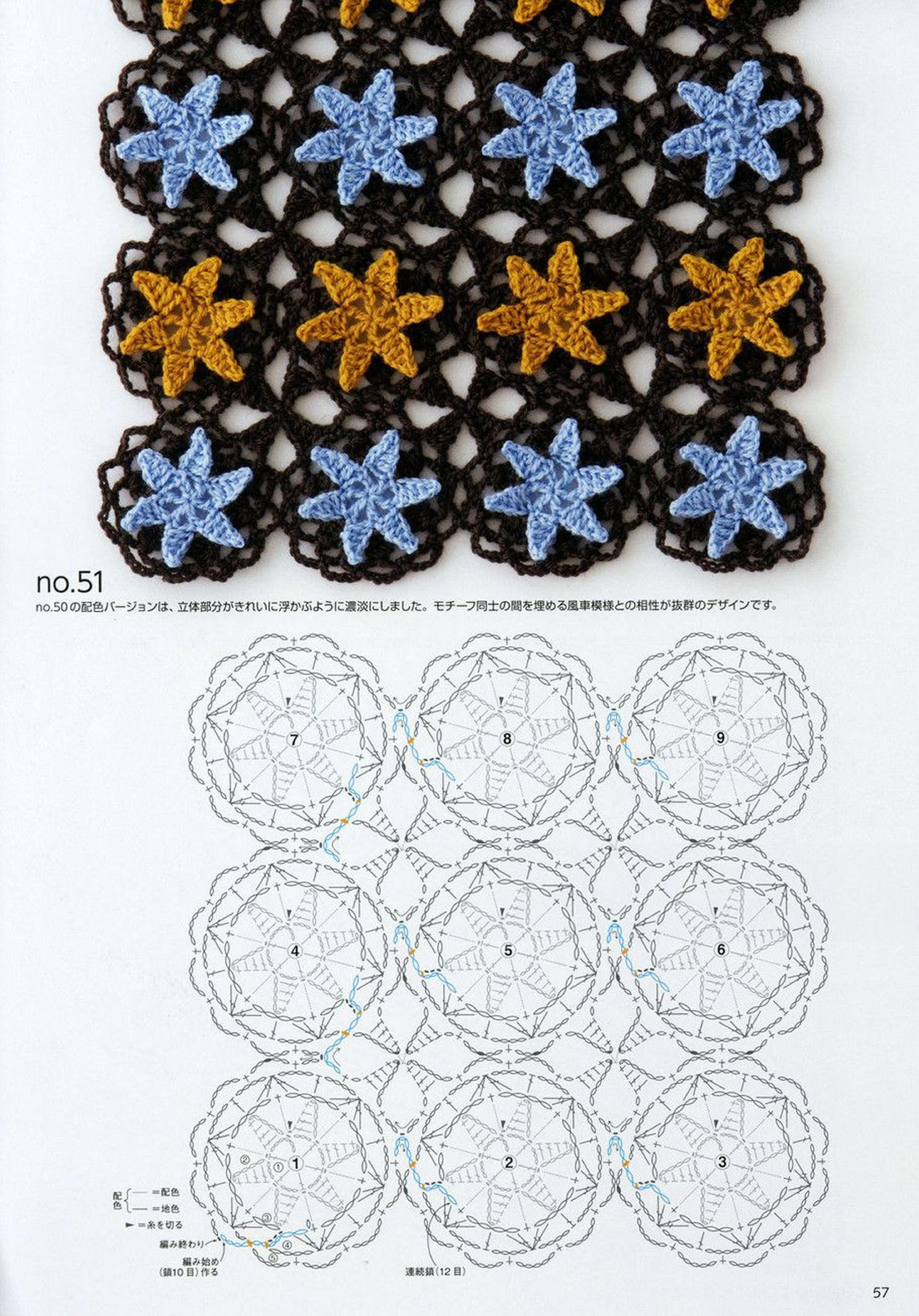 Pin de Selma Ufuk en Şal | Pinterest | Como tejer, Manta y Ganchillo