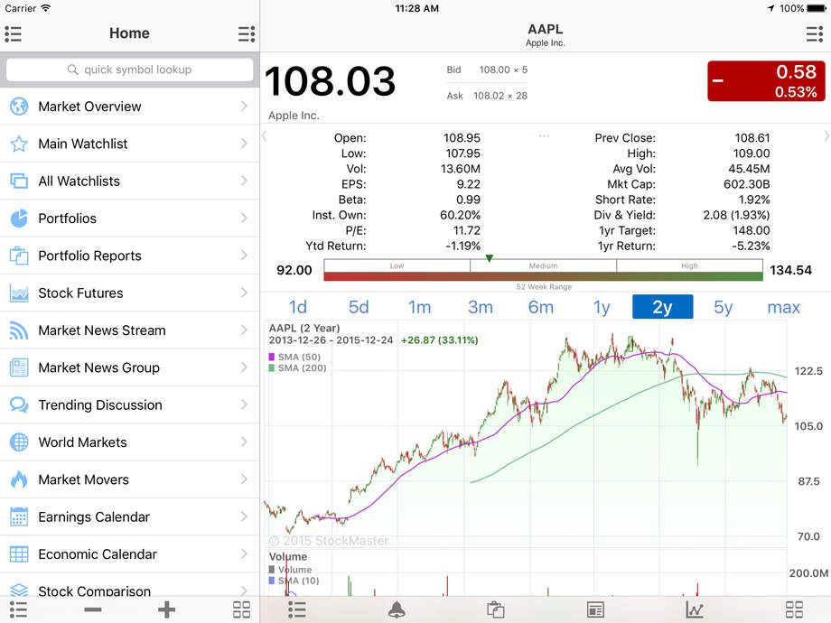 Yahoo Stock Quotes Stock Master Stock Quotes Tracking Stocks Market Portfolio For .
